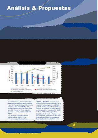 El impacto del programa Juntos sobre la nutrición temprana